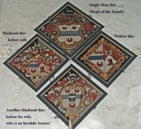 Sample Hatchments
